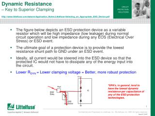 Why does  dynamic resistance  matter in an application ? CLAMPING VOLTAGE!