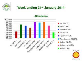 Week ending  31 st  January 2014