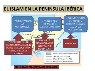 EL ISLAM EN LA PENINSULA IBÉRICA