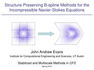 Structure-Preserving B- spline  Methods for the Incompressible  Navier -Stokes Equations