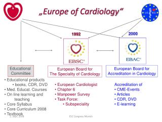 """Europe of Cardiology"""