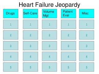 Heart Failure Jeopardy