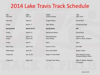 2014 Lake Travis Track Schedule