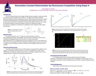 Dissociation  Constant  D etermination  by  Fluorescence  C ompetition Using Zinpyr-4