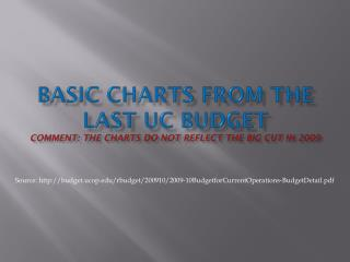 Basic charts from the last UC Budget  Comment: The charts do not reflect the big cut in 2009
