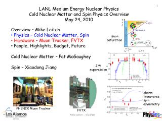 LANL Medium Energy Nuclear Physics Cold Nuclear Matter and Spin Physics Overview May 24, 2010
