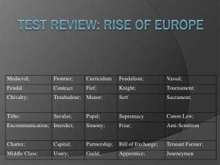 TEST Review: rise of Europe