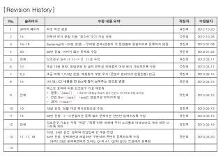 [Revision History]