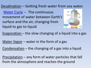 Desalination  – Getting fresh water from sea water.