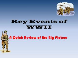 Key Events of WWII