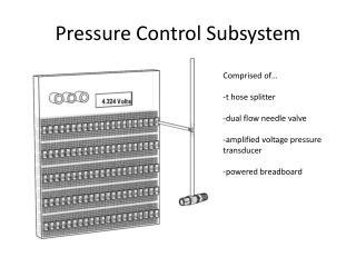 Pressure Control Subsystem