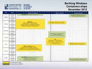 Berthing  Windows Containers  ships November 2012