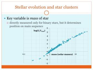 Stellar evolution and star clusters
