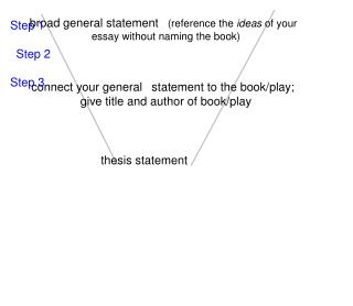 broad general statement 