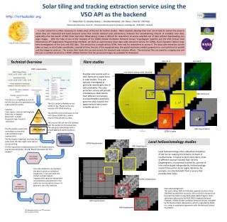Solar tiling and tracking extraction service using the VSO API as the backend