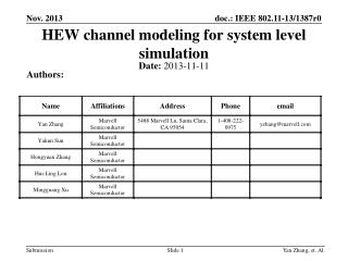 HEW channel modeling for system level simulation