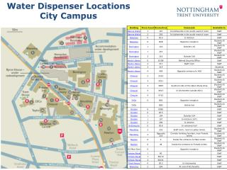 Water Dispenser Locations City Campus