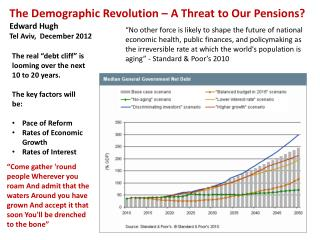 The Demographic Revolution – A Threat to Our Pensions? Edward Hugh Tel Aviv,  December 2012