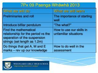 7 Px 09  Paenga-Wh ā wh ā  2013