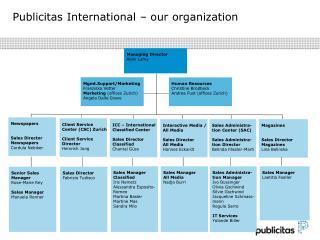 Publicitas International – our organization
