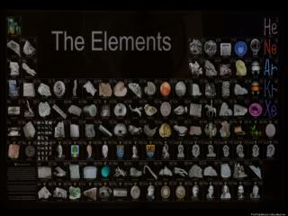 Periodic Table of Elements!