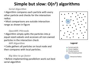 Simple but slow: O(n 2 ) algorithms