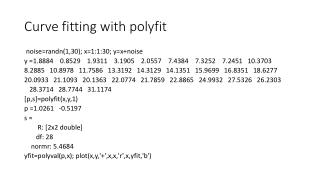 Curve fitting with  polyfit