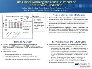 The Global Warming and Land Use Impact of  Corn Ethanol Production