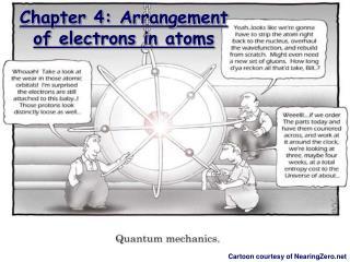 Unit 2   Electrons and Periodic Behavior Cartoon courtesy of NearingZero.net