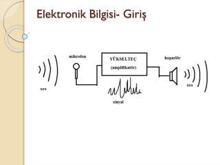 Elektronik Bilgisi- Giriş
