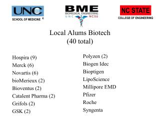 Local Alums Biotech (40 total)