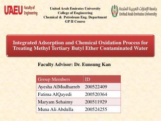 Faculty Advisor: Dr.  Eunsung Kan
