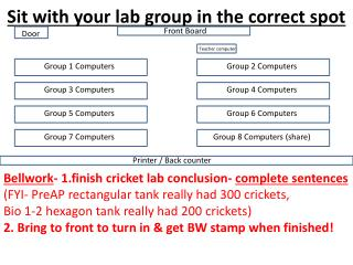 Sit with your lab group in the correct spot