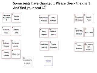 Some seats have changed… Please check the chart  And find your seat  