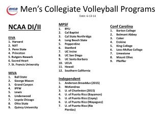 Men's Collegiate Volleyball Programs  Date: 6-13-14