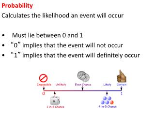 Probability  Calculates the likelihood an event will occur    Must lie between 0 and 1