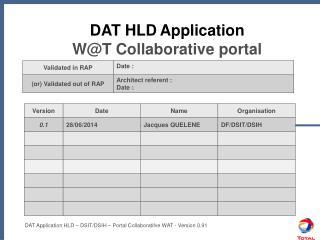 DAT  HLD Application  W@T Collaborative portal