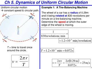 Ch 5. Dynamics  of Uniform Circular Motion
