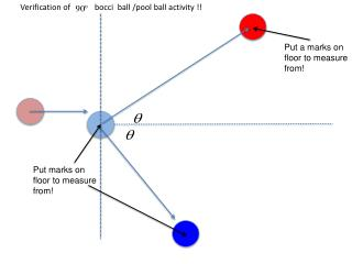 Verification of             bocci   ball /pool ball activity !!