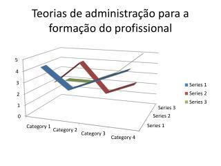 Teorias de administração para a formação do profissional
