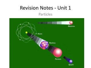 Revision Notes - Unit 1
