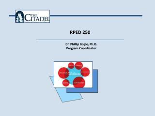 RPED 250
