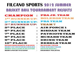 FILCANO SPORTS  2012 SUMMER BASKET BALL TOURNAMENT RESULTS