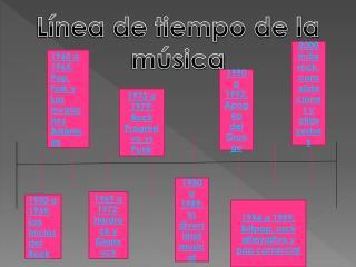 Línea de tiempo de la música