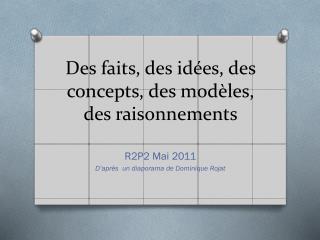 Des faits, des idées, des concepts, des modèles, des raisonnements