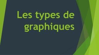 Les types  de graphiques