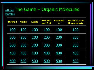 The Game – Organic Molecules