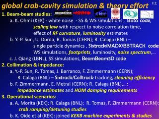 1. Beam-beam studies: