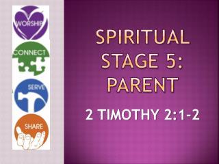 Spiritual stage 5: parent