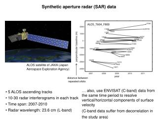 Synthetic aperture radar (SAR) data